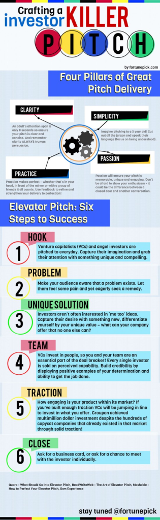 Infografa_ElevatorPitch_InnoproAdvanced